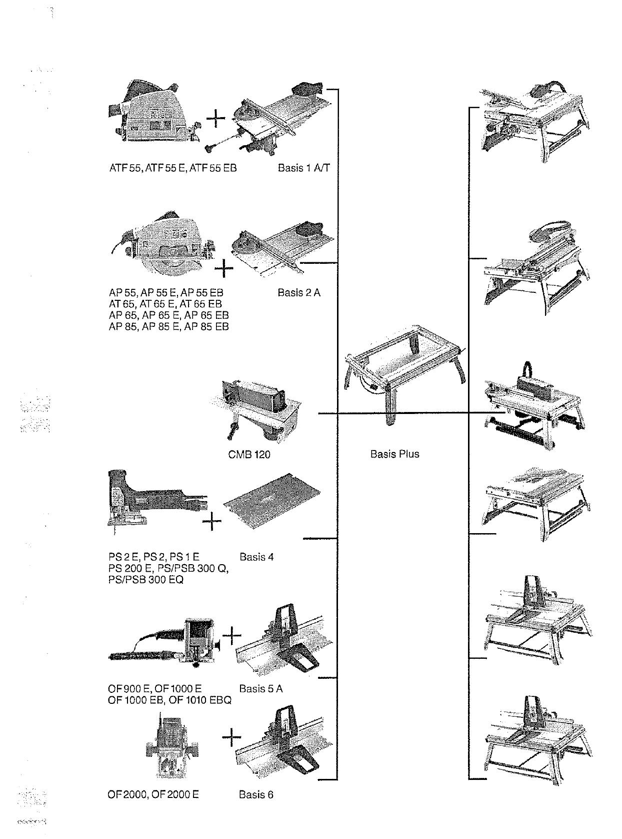 Verbazingwekkend Bedienungsanleitung Festool Basis 1A (Seite 6 von 59) (Dänisch IM-39