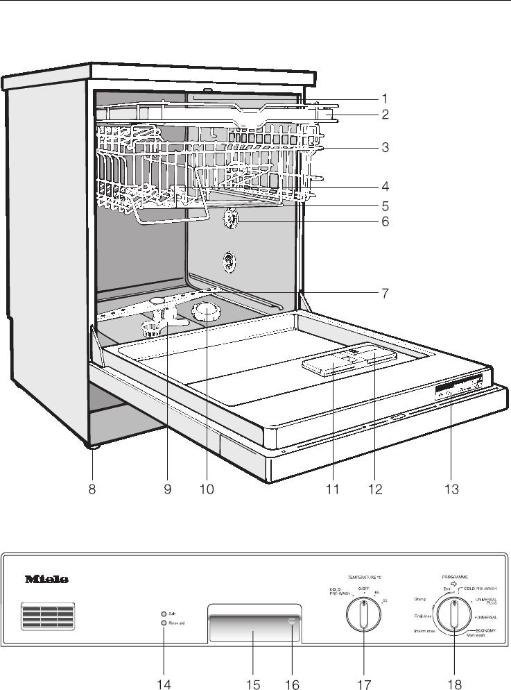 Bedienungsanleitung Miele G665 (Seite 4 von 72) (Englisch) ~ Waschbecken Verstopft Englisch