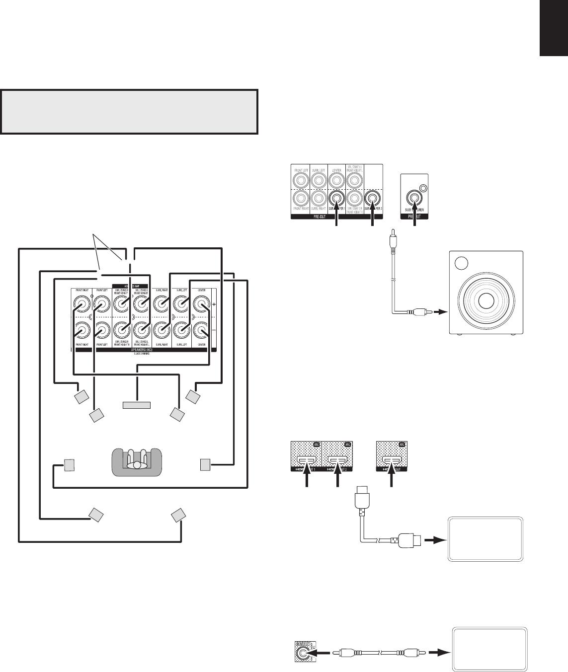Bedienungsanleitung Harman Kardon AVR 370 (Seite 17 von 63) (Deutsch)