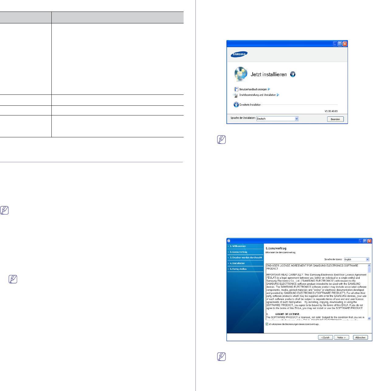Bedienungsanleitung Samsung CLP 320 series (Seite 29 von 114) (Deutsch)