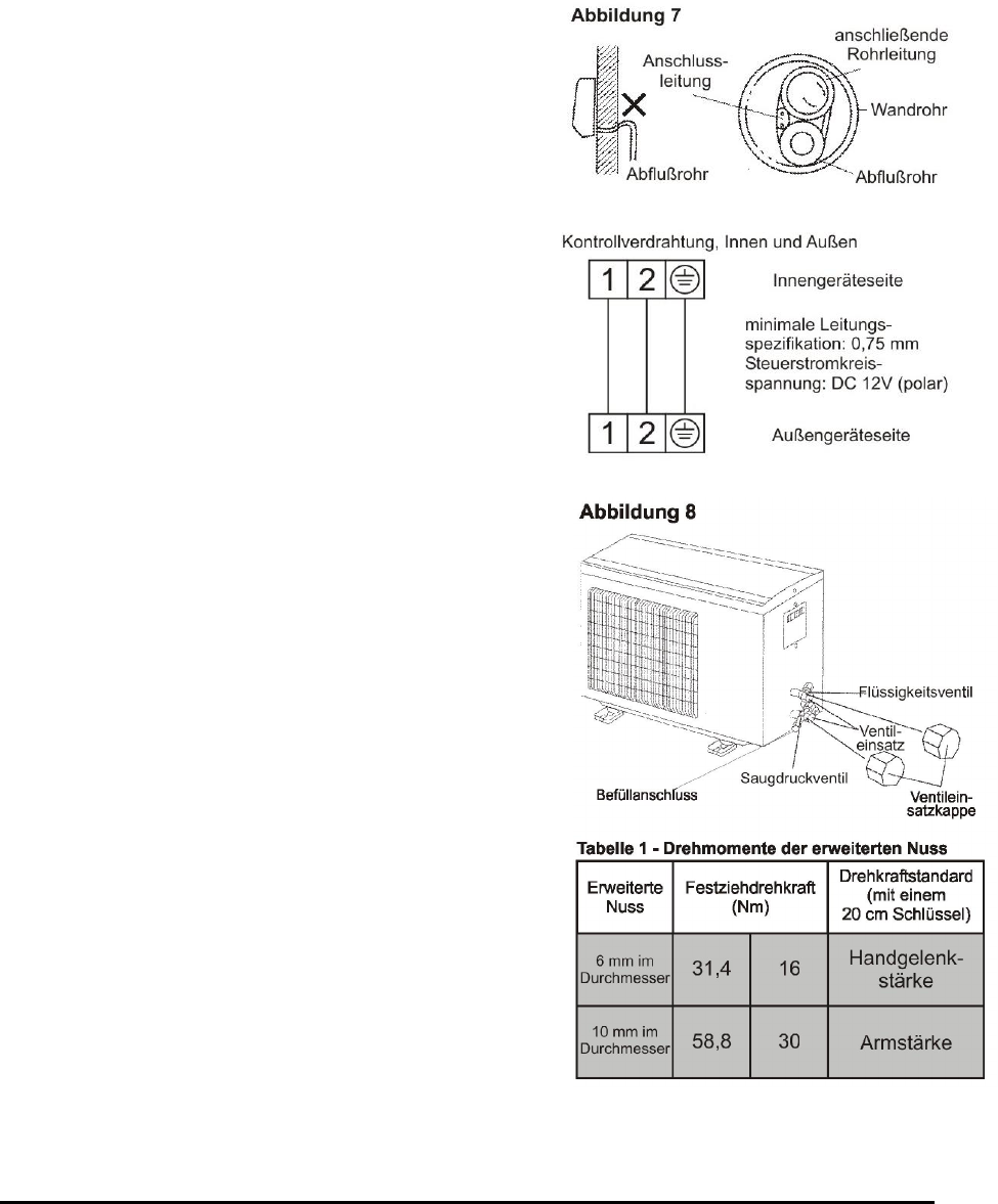 Atemberaubend Schaltplan Split Typ Klimaanlage Zeitgenössisch ...