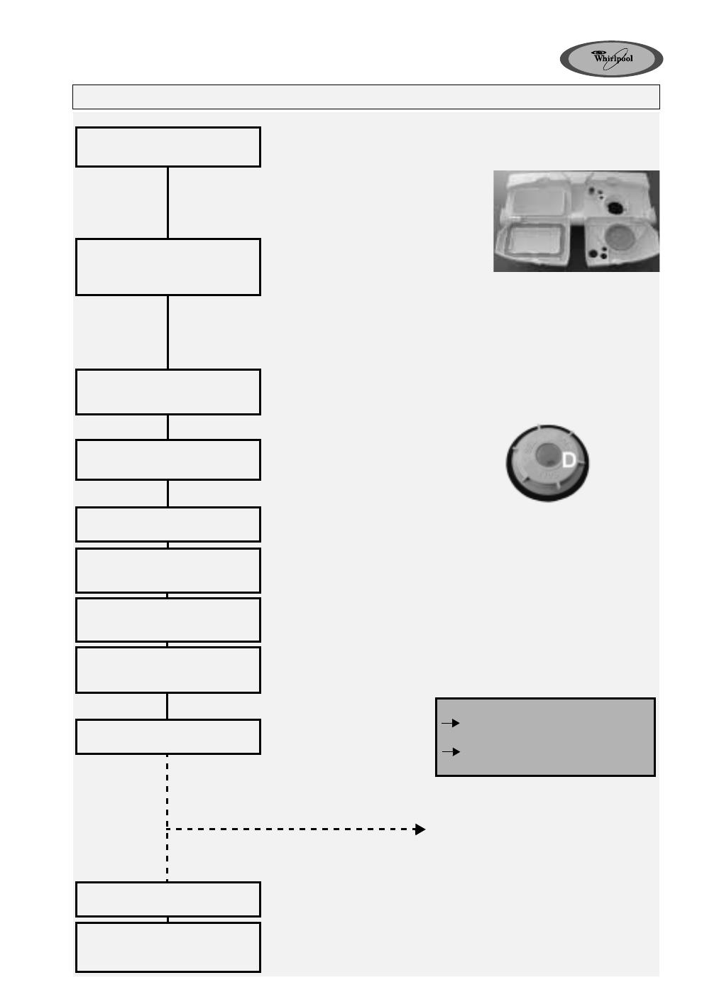 bedienungsanleitung whirlpool adg 8527 nb (seite 1 von 4  ~ Geschirrspülmaschine Englisch
