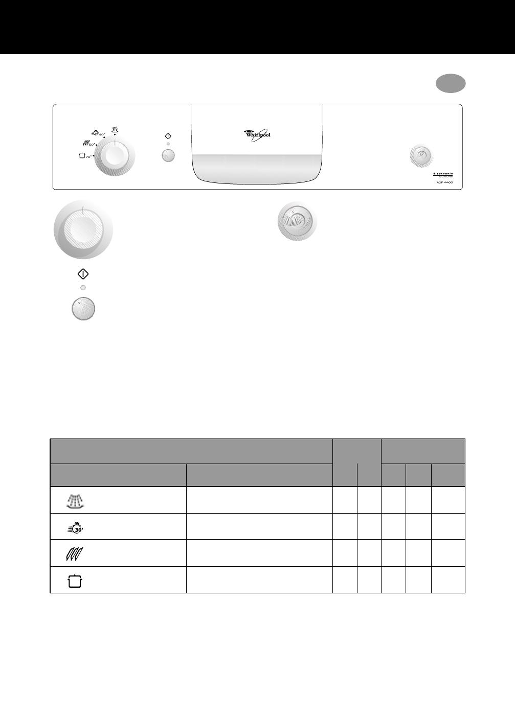 bedienungsanleitung whirlpool adp 4400 wh seite 1 von 4. Black Bedroom Furniture Sets. Home Design Ideas