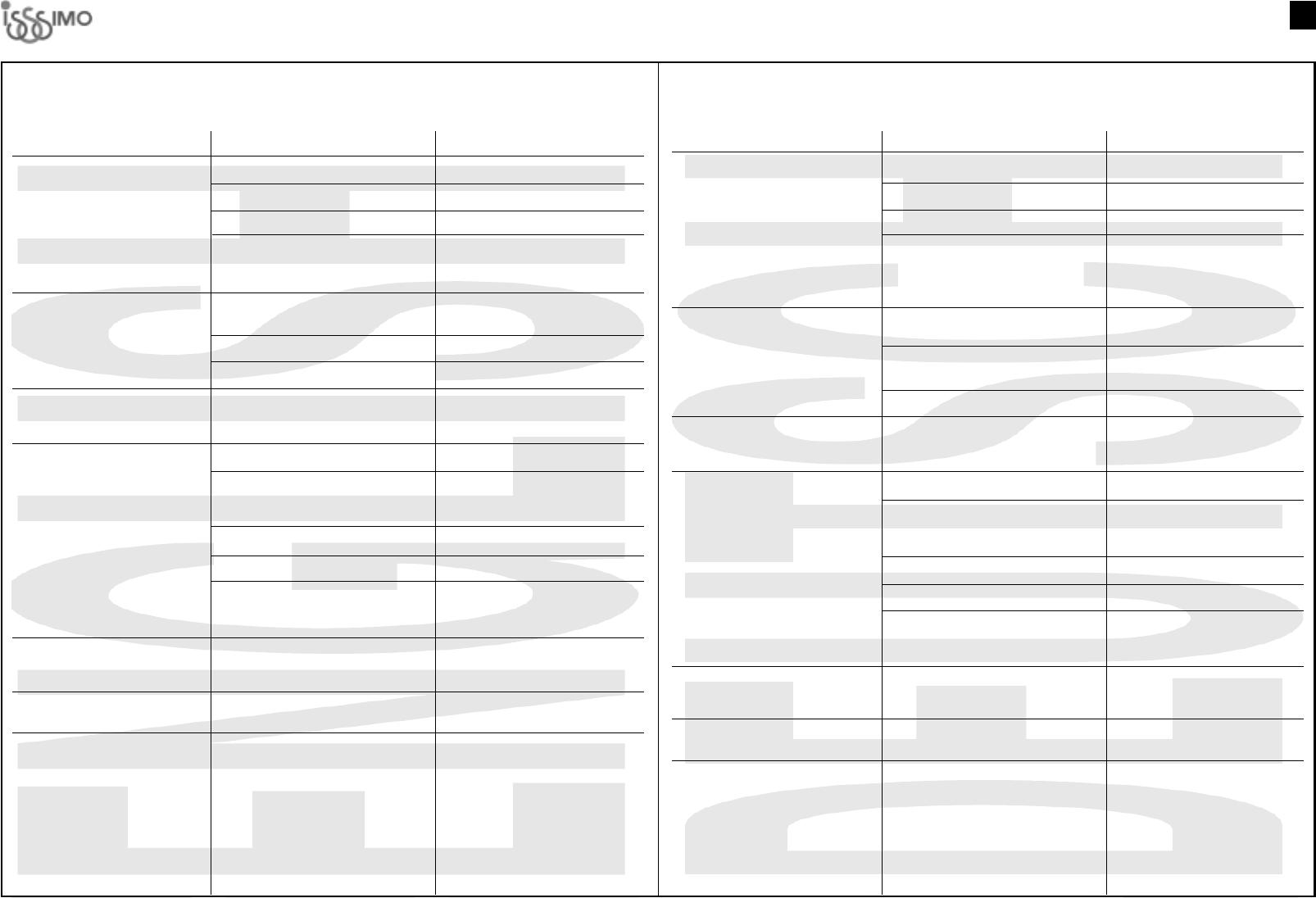 bedienungsanleitung olimpia splendid issimo 11 seite 26 von 32 deutsch englisch spanisch. Black Bedroom Furniture Sets. Home Design Ideas