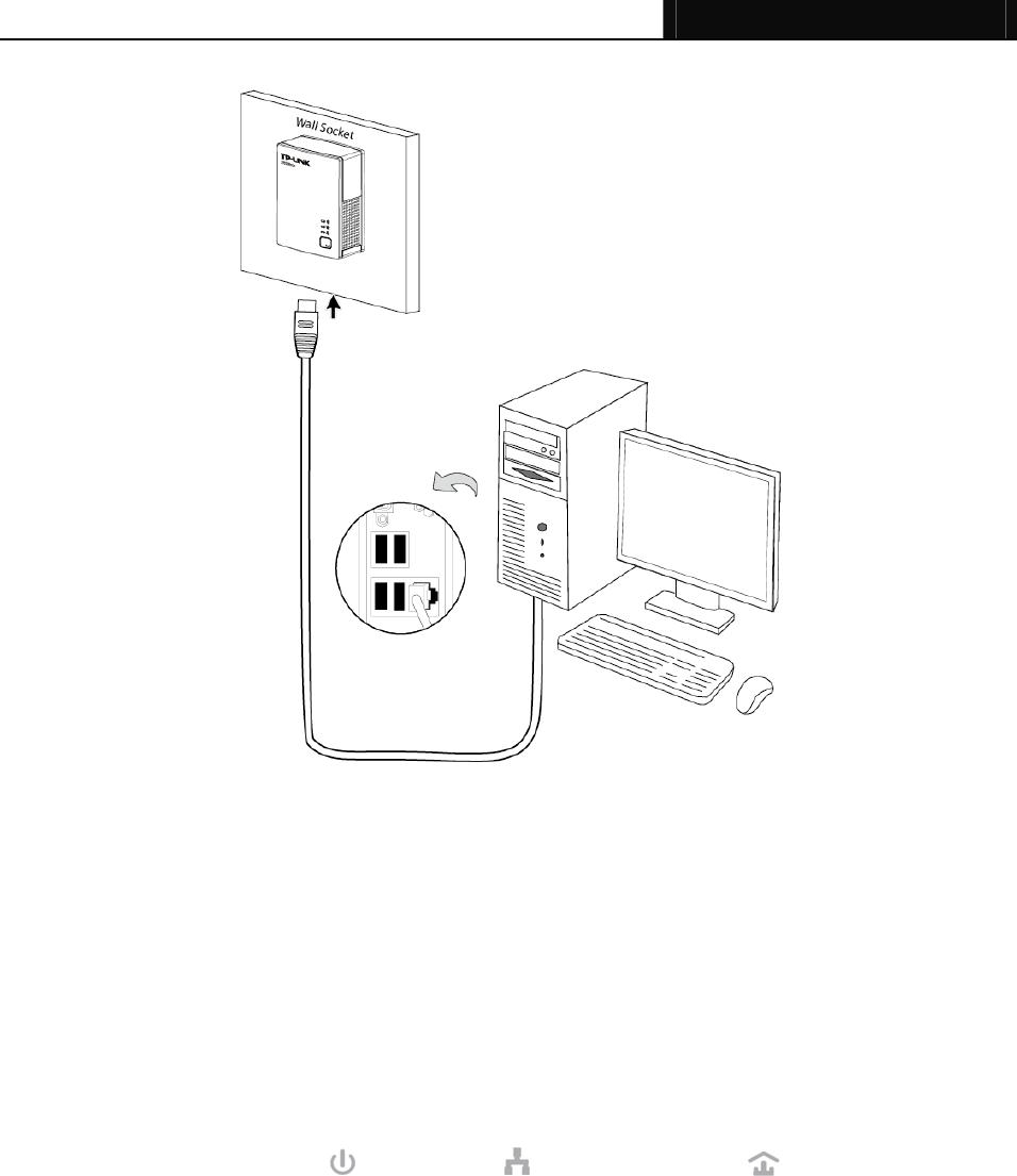 Bedienungsanleitung Tp Link Tl Pa2010 Seite 13 Von 28 Englisch Tplink Powerline Diagram Av200 Nano Adapter