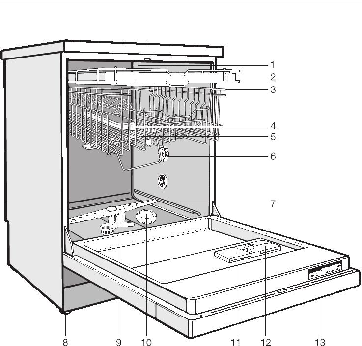 bedienungsanleitung miele g 646 plus seite 4 von 64 deutsch. Black Bedroom Furniture Sets. Home Design Ideas