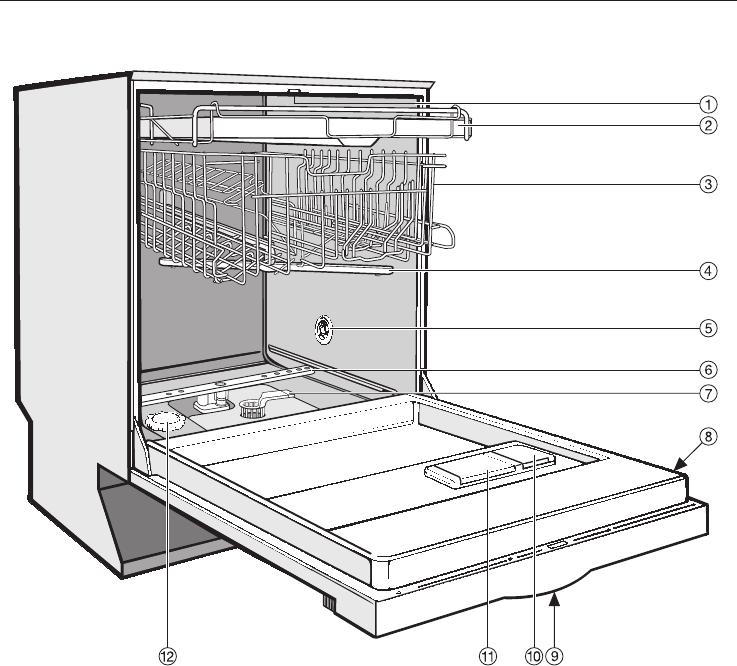 bedienungsanleitung miele g 1530 sci seite 5 von 68. Black Bedroom Furniture Sets. Home Design Ideas