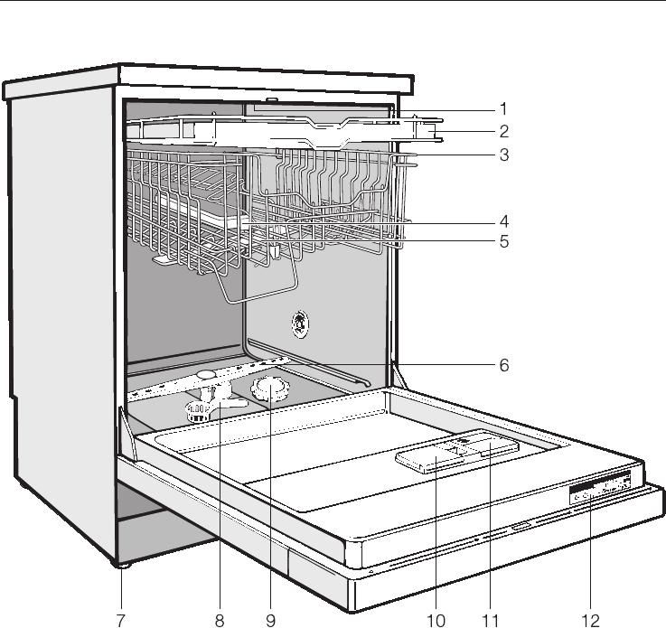 bedienungsanleitung miele g 650 sci plus seite 4 von 72 deutsch. Black Bedroom Furniture Sets. Home Design Ideas