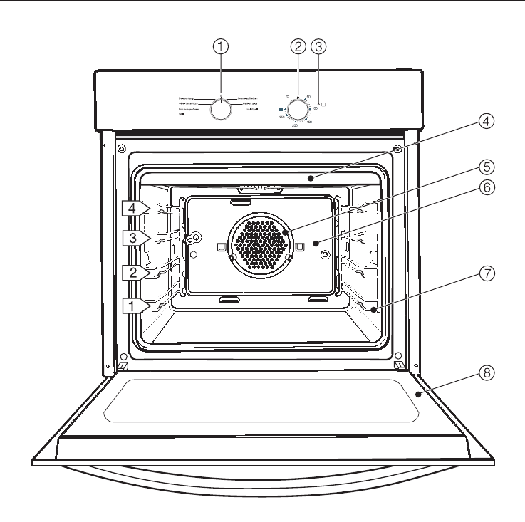 bedienungsanleitung miele h 4150 b seite 5 von 72 deutsch. Black Bedroom Furniture Sets. Home Design Ideas