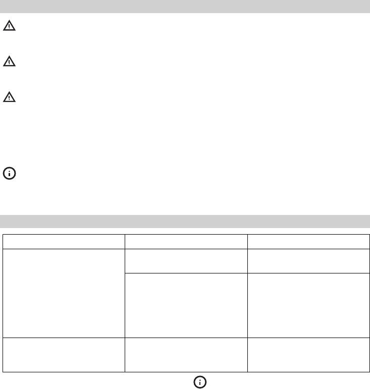 Bedienungsanleitung Ikea Lagan HGC3K (Seite 15 von 44) (Deutsch ...