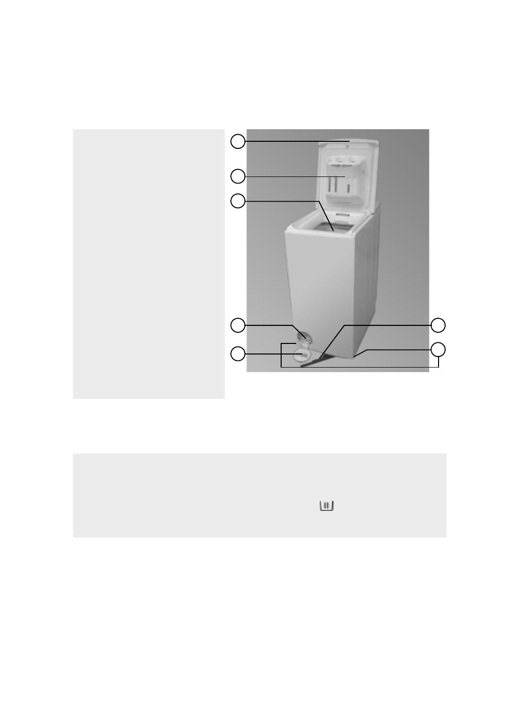 bedienungsanleitung whirlpool awe 5125 seite 4 von 18. Black Bedroom Furniture Sets. Home Design Ideas