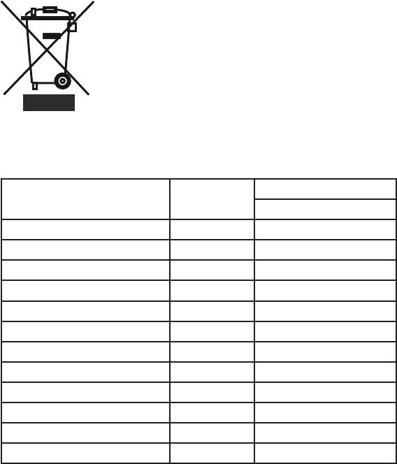 Bedienungsanleitung Vestfrost VKS 10265 (Seite 17 von 20) (Deutsch)
