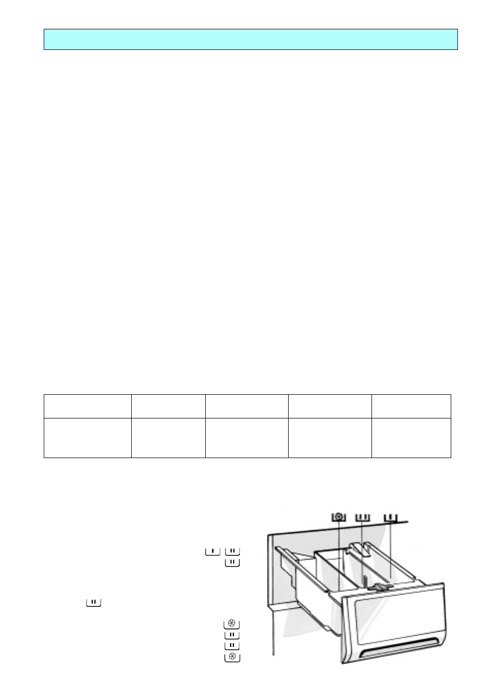 bedienungsanleitung bauknecht wa 7760 seite 8 von 18 holl ndisch. Black Bedroom Furniture Sets. Home Design Ideas