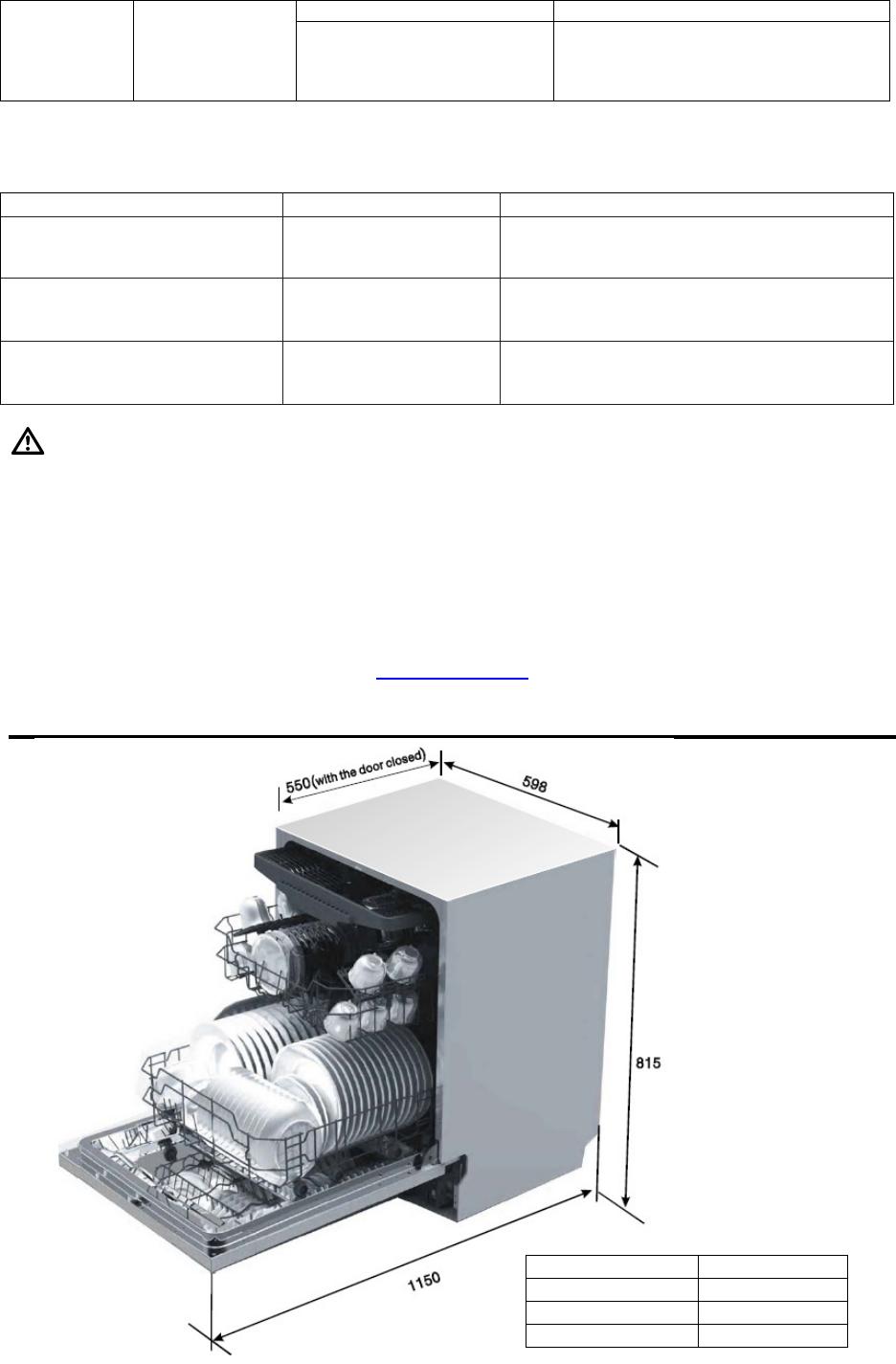 Bedienungsanleitung Bomann GSPE 870 (Seite 26 von 30  ~ Geschirrspülmaschine Undicht