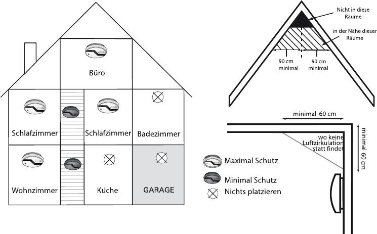 bedienungsanleitung alecto coa 24 seite 16 von 20 deutsch franz sisch holl ndisch. Black Bedroom Furniture Sets. Home Design Ideas