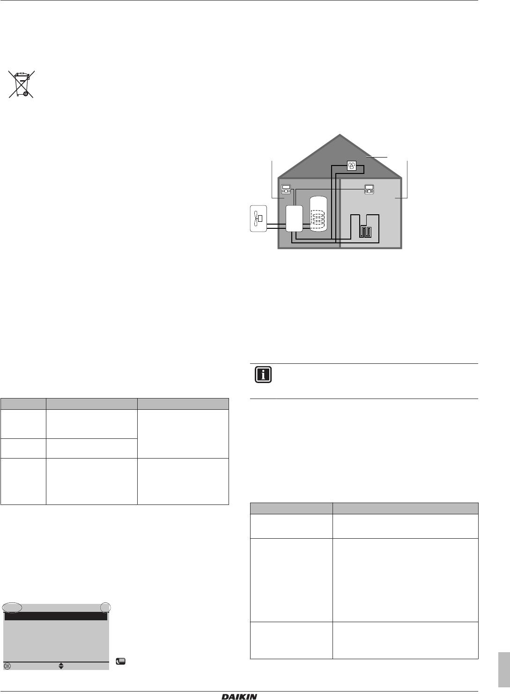 bedienungsanleitung daikin ehbx16ca seite 3 von 24. Black Bedroom Furniture Sets. Home Design Ideas