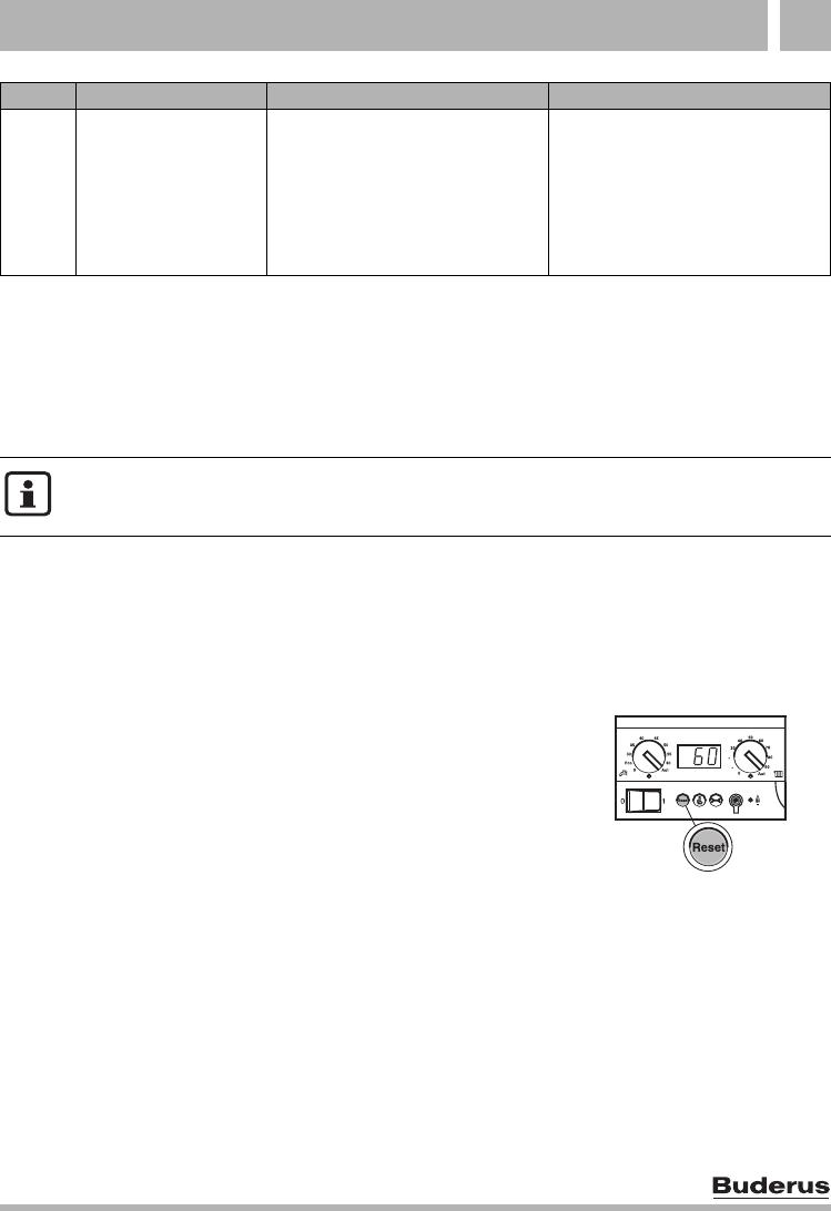 Häufig Bedienungsanleitung Buderus RC35 (Seite 50 von 56) (Deutsch) DC49