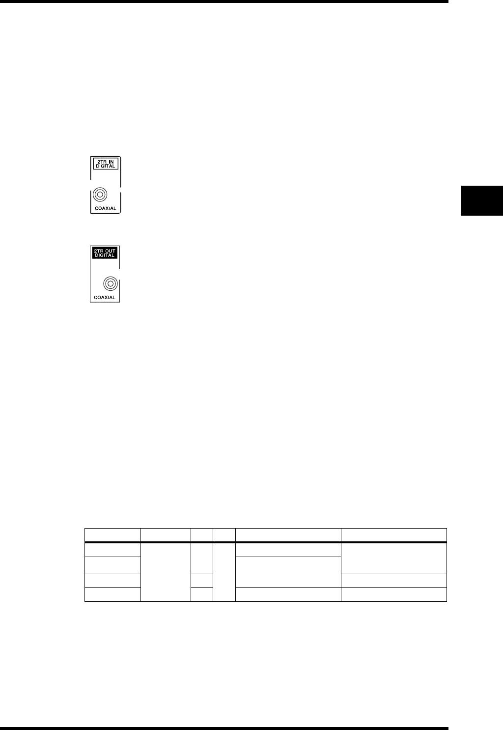 01v96 Block Diagram