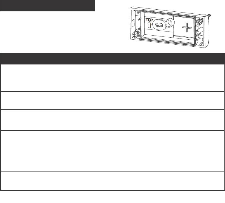 Friedland Courier 241w Instructions.Bedienungsanleitung Friedland D934s Libra Plus Seite 15 Von