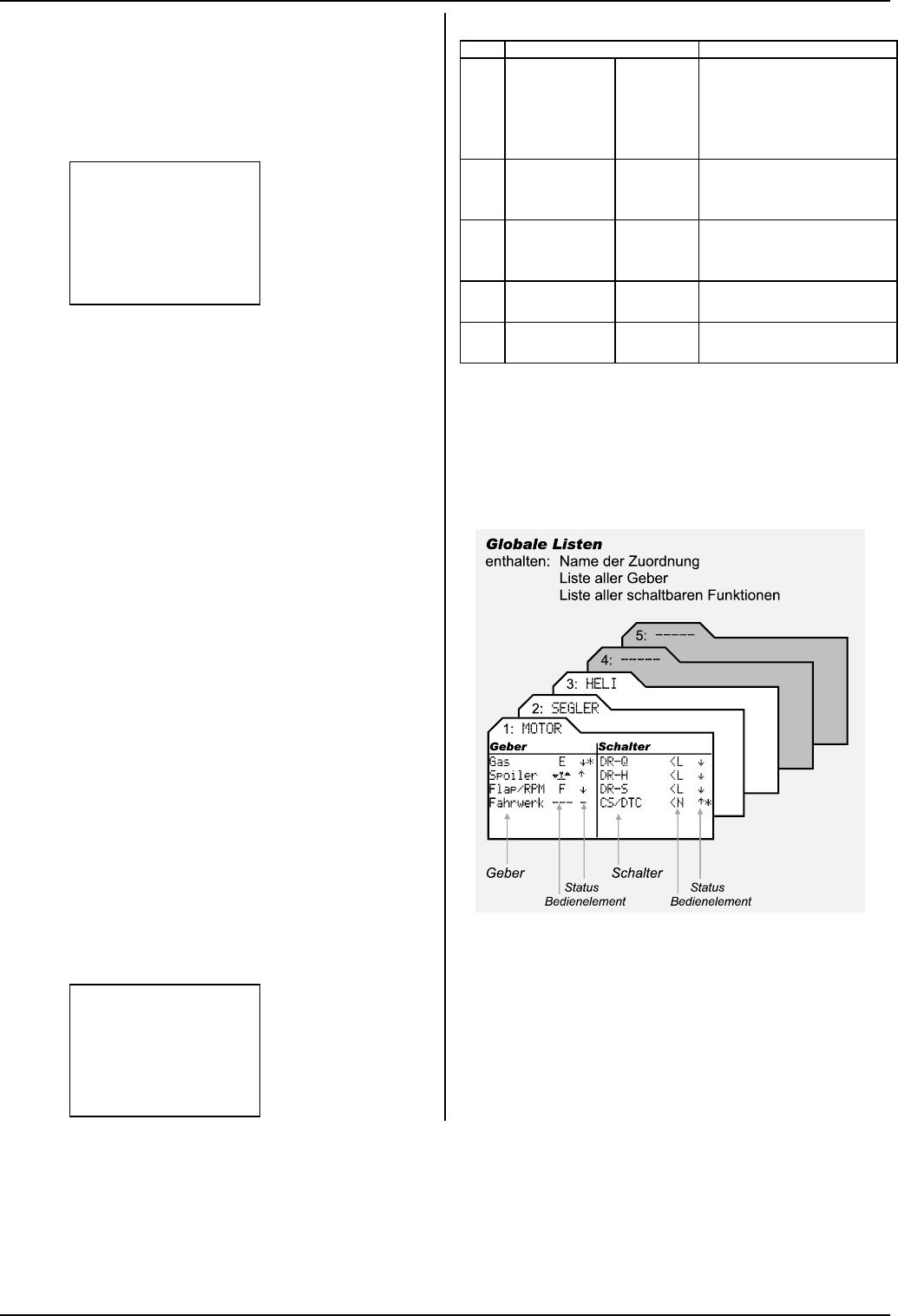 Bedienungsanleitung Multiplex Royal SX16 (Seite 31 von 118) (Deutsch)