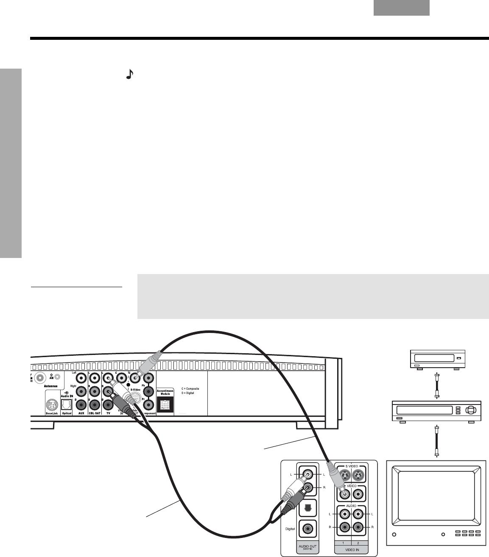 Bedienungsanleitung Bose 321 GSX serie 2 (Seite 14 von 84) (Deutsch)