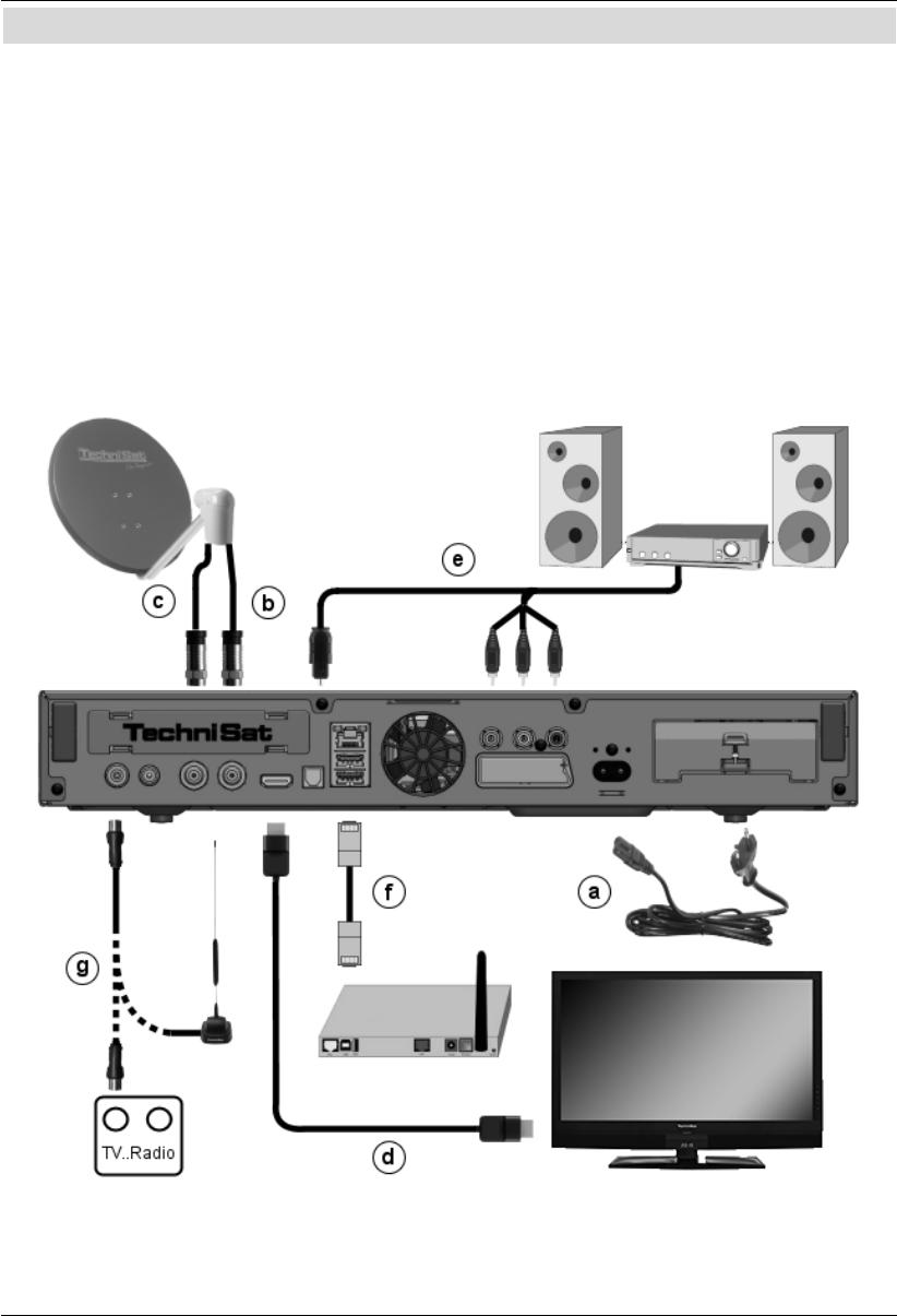 bedienungsanleitung technisat technicorder isio stc seite 22 von 236 deutsch. Black Bedroom Furniture Sets. Home Design Ideas