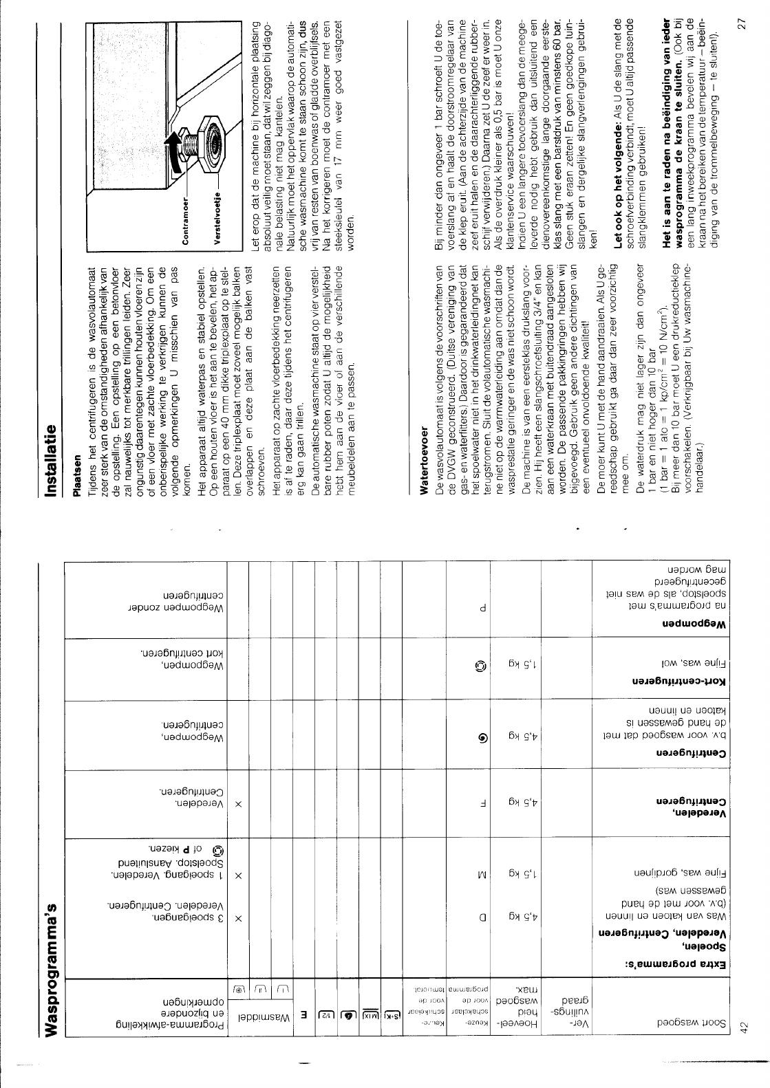 Bedienungsanleitung Zanker lavita (Seite 1 von 12) (Holländisch)