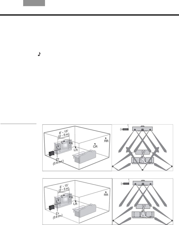 Bedienungsanleitung Bose Acoustimass 16 II (Seite 5 von 16) (Deutsch)