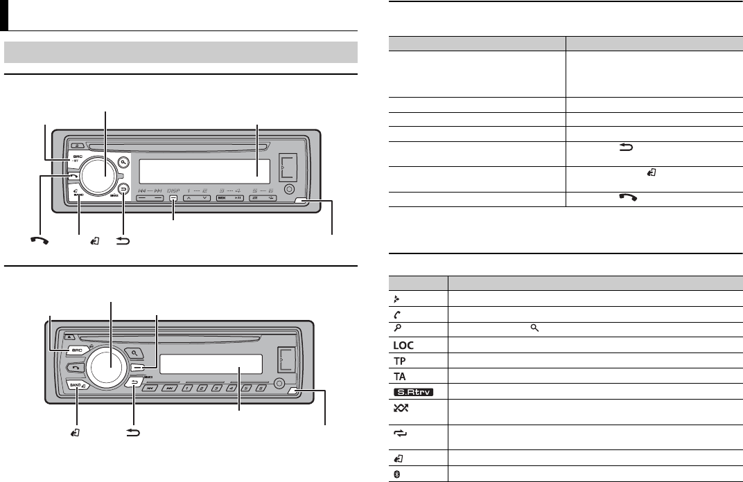 Bedienungsanleitung Pioneer DEH-4700BT (Seite 1 von 23) (Deutsch)