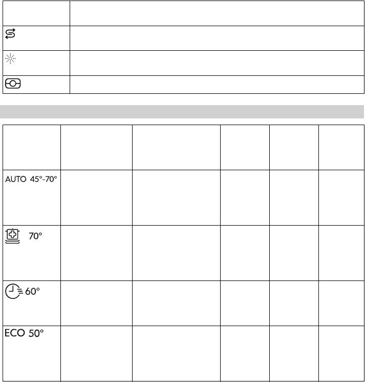 Bedienungsanleitung Ikea Skinande Seite 20 Von 80 Deutsch