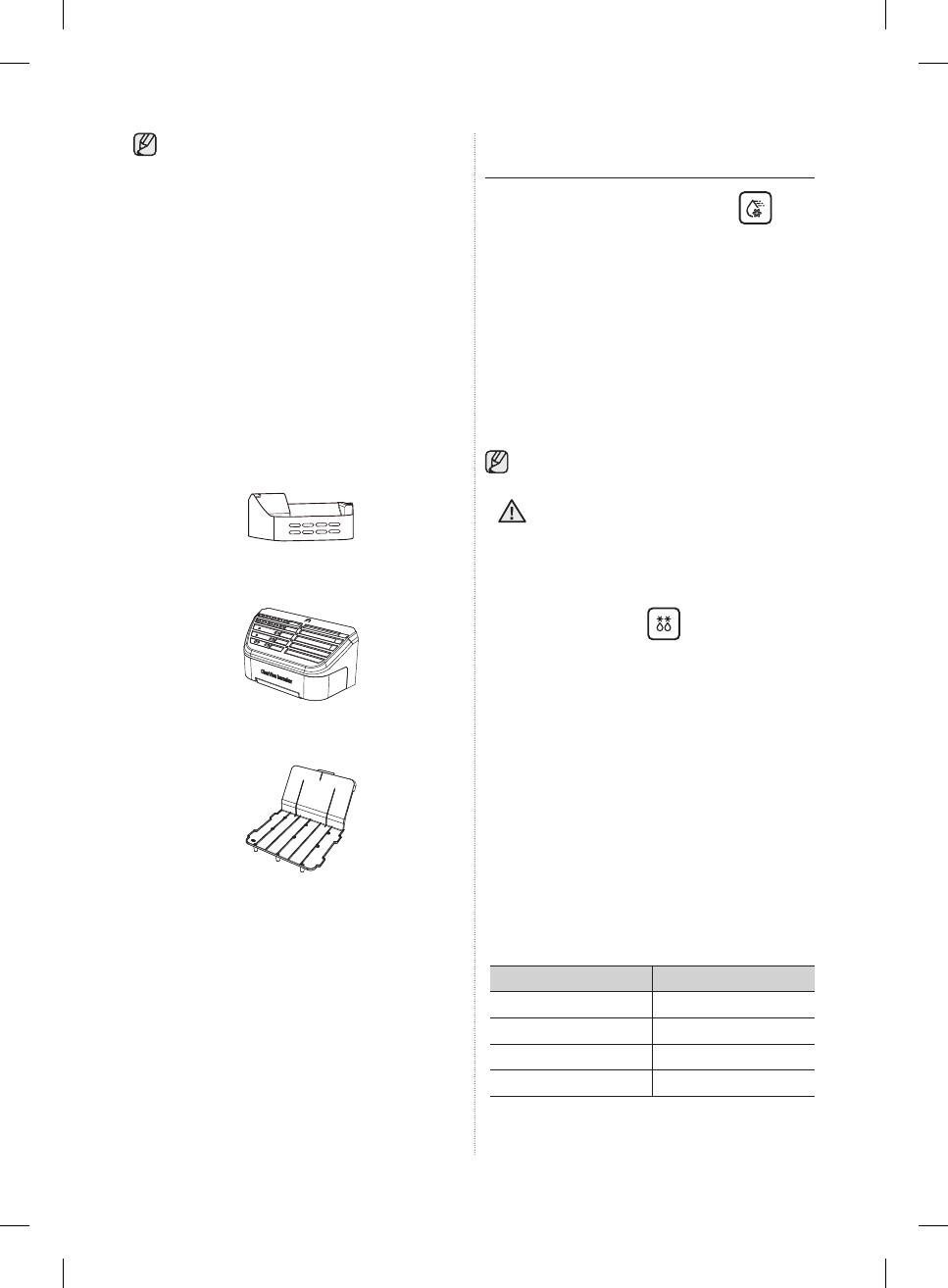 Bedienungsanleitung Samsung RS7528 (Seite 30 von 36) (Deutsch)