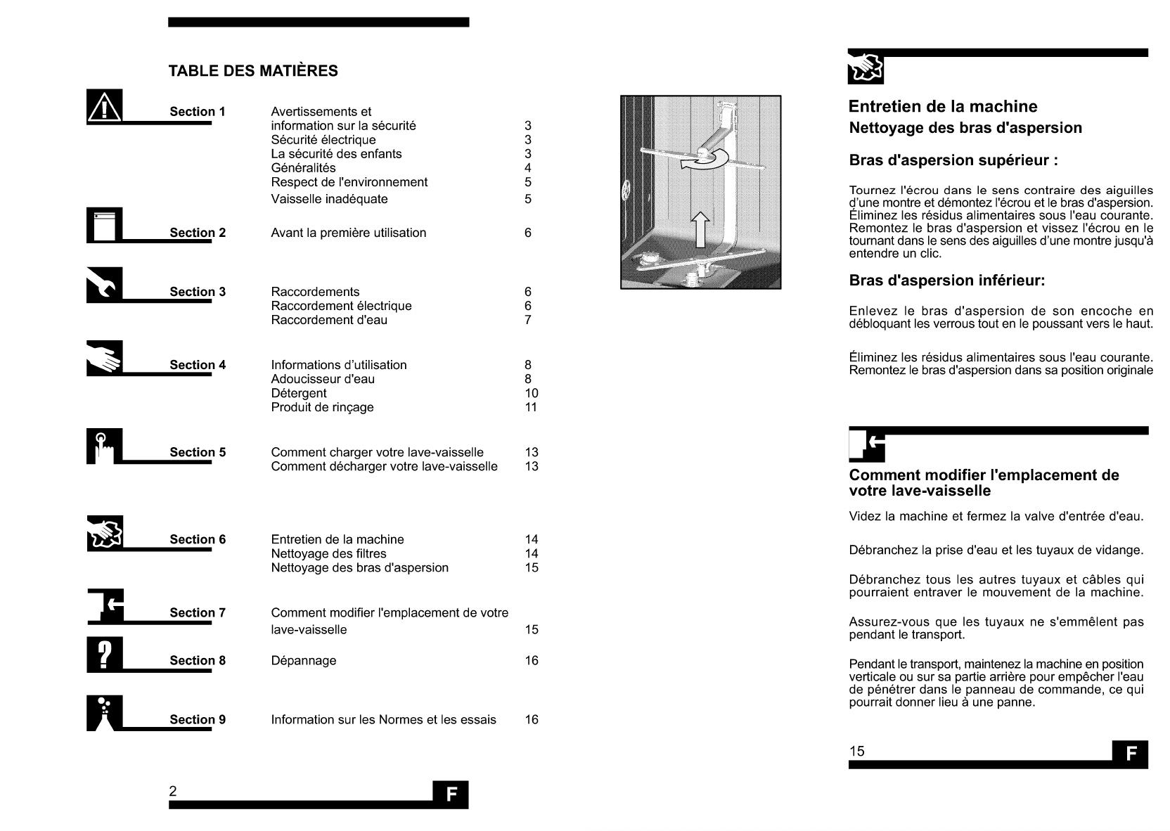 Bedienungsanleitung Beko D 8879 Fd Seite 4 Von 12 Franzosisch