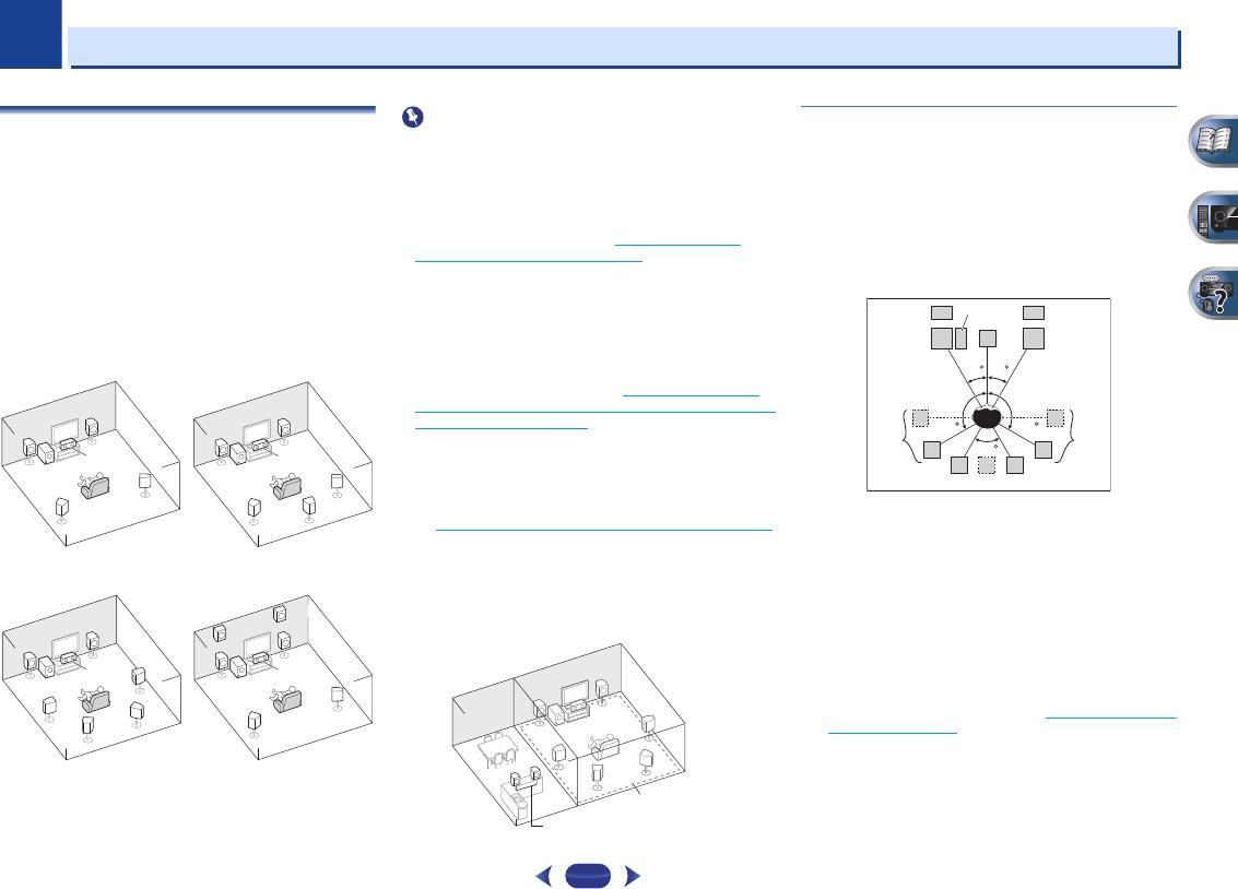 Bedienungsanleitung Pioneer VSX-527 (Seite 8 von 68) (Deutsch)