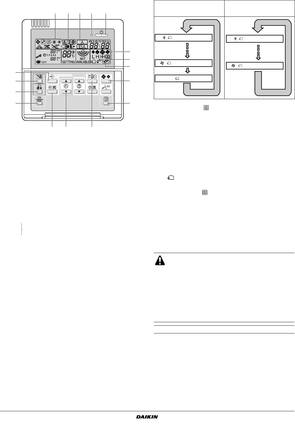 bedienungsanleitung daikin vam650fb seite 7 von 12 deutsch. Black Bedroom Furniture Sets. Home Design Ideas