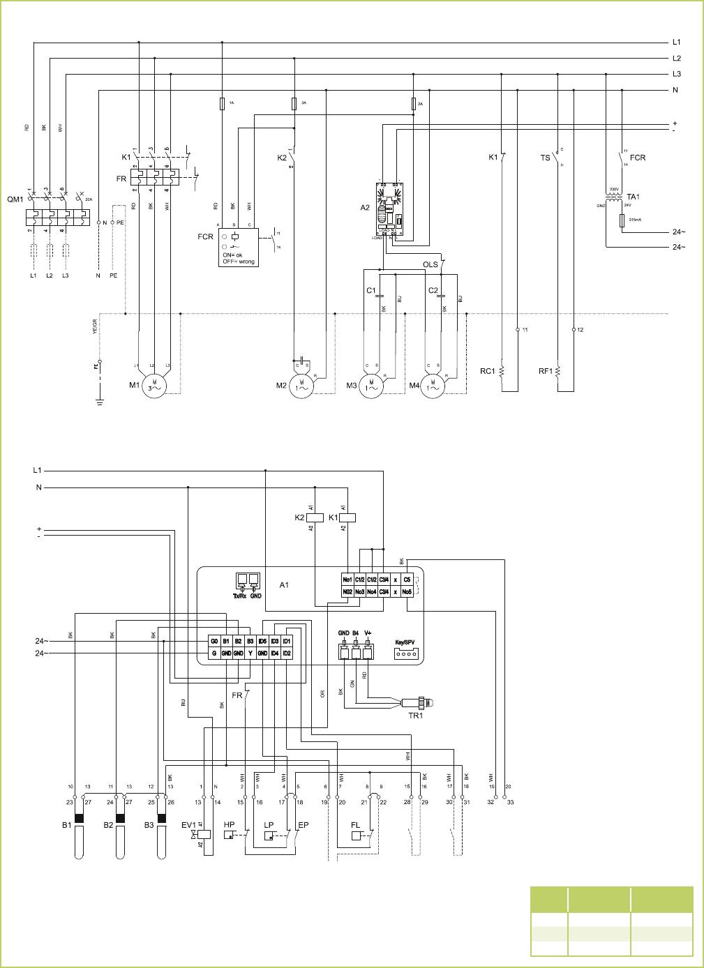 Bedienungsanleitung REMKO RVS150H (Seite 2 von 4) (Deutsch)