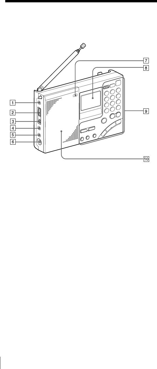 Bedienungsanleitung Sony Icf Sw7600 Seite 1 Von 242 Deutsch