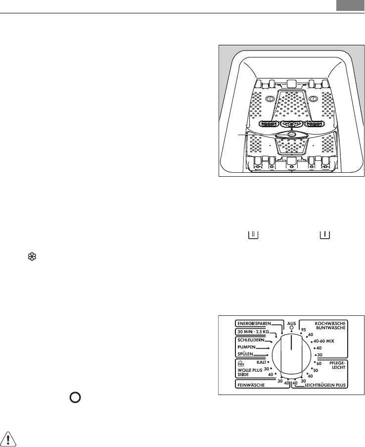 bedienungsanleitung aeg electrolux lavamat 46210 seite 7. Black Bedroom Furniture Sets. Home Design Ideas