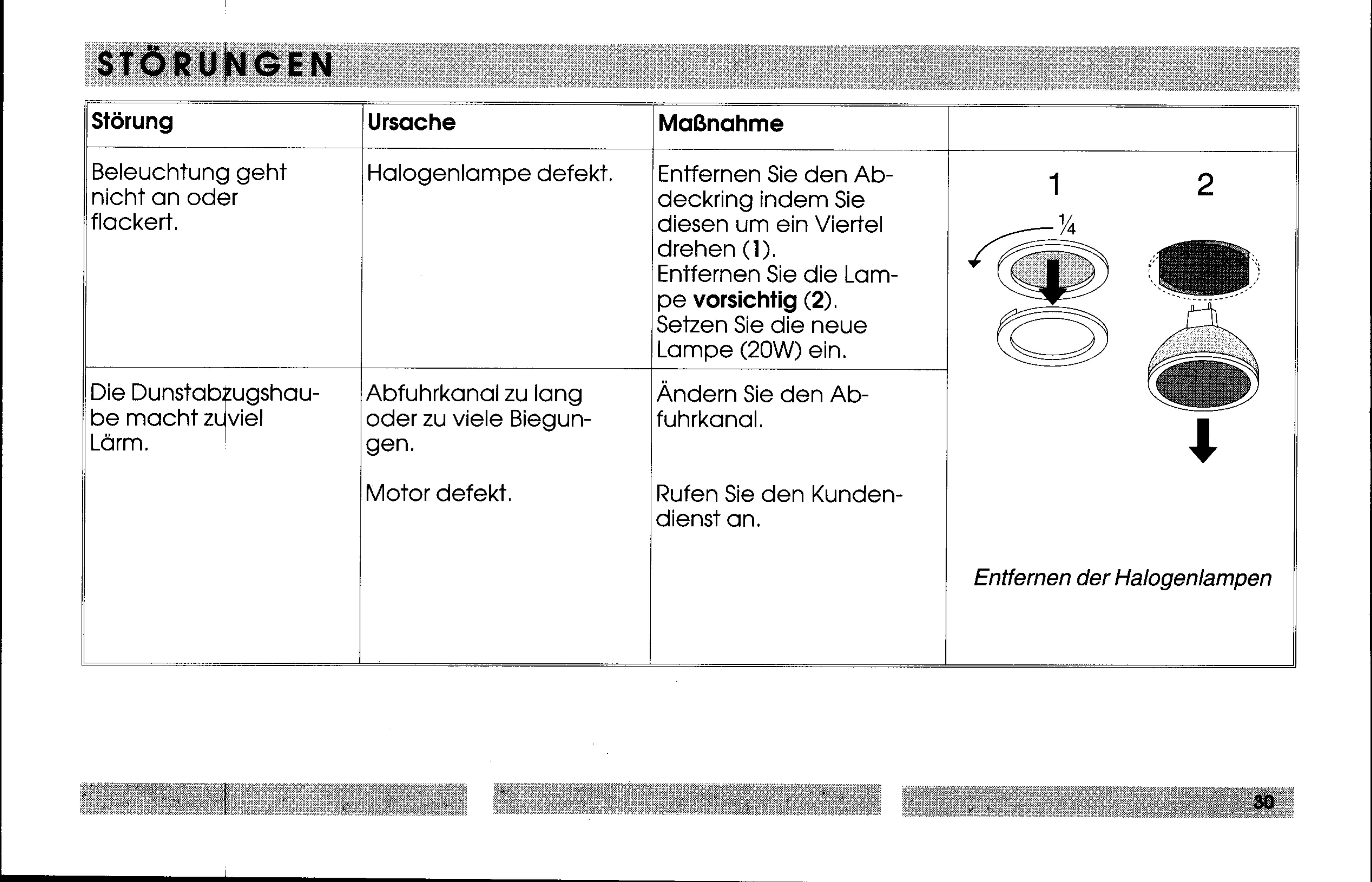 Bedienungsanleitung ATAG wh 411 f rvs (Seite 32 von 32